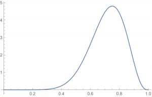 The likelihood ratio $\Pr(E|H_p)/\Pr(E|H_{50\%})$ as a function of $p$.